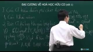 LUYỆN GIẢI NHANH CÁC BÀI HÓA-PHẦN 2