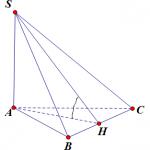 Góc giữa hai mặt phẳng ( Dành cho hs mới bắt đầu)
