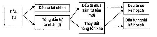 phuong-phap-hach-toan-gbd