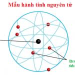 Bài giảng: Cấu tạo nguyên tử – Bài 1