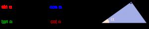 hệ thức lượng tam giác vuông