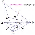 Hai mặt phẳng vuông góc hướng dẫn giải chi tiết