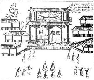 Bài 21. Những biến đổi của nhà nước phong kiến trong các thế kỷ XVI – XVIII