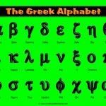 Thống nhất ký tự & cách đọc chữ cái Hi lạp