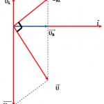 C biến thiên trong mạch R nt L nt C. C3.P6