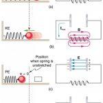 Năng lượng điện từ. C4.P2