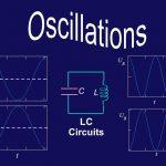 Thay đổi các đại lượng trong mạch LC. C4.P3